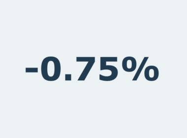 Minus 0.75 Prozent